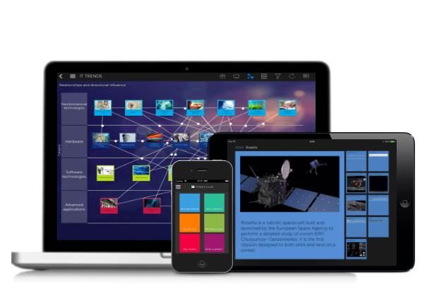 SharpCloud Visual Collaboration Platform