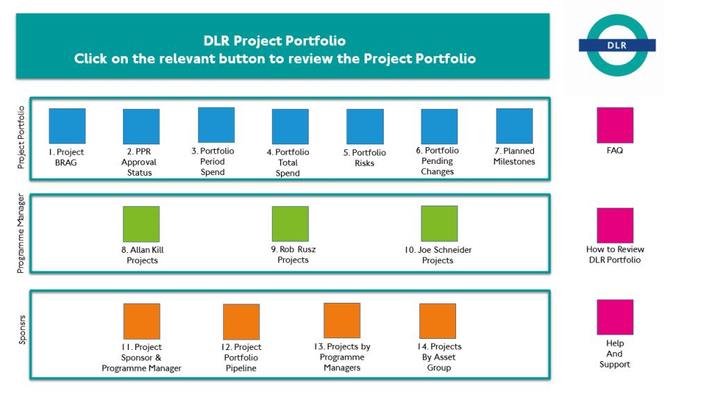 dlr project portfolio 19may2016
